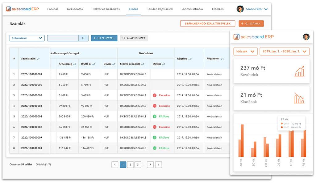 Salesboard ERP - webfejlesztés, mobil app fejlesztés
